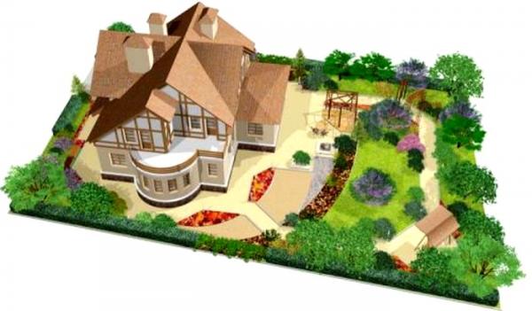 Планировка участка перед строительством дома