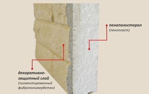 Основные способы утепления стен в панельном доме